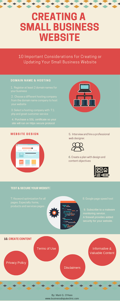 Infographic with 10 steps to create or update small business website